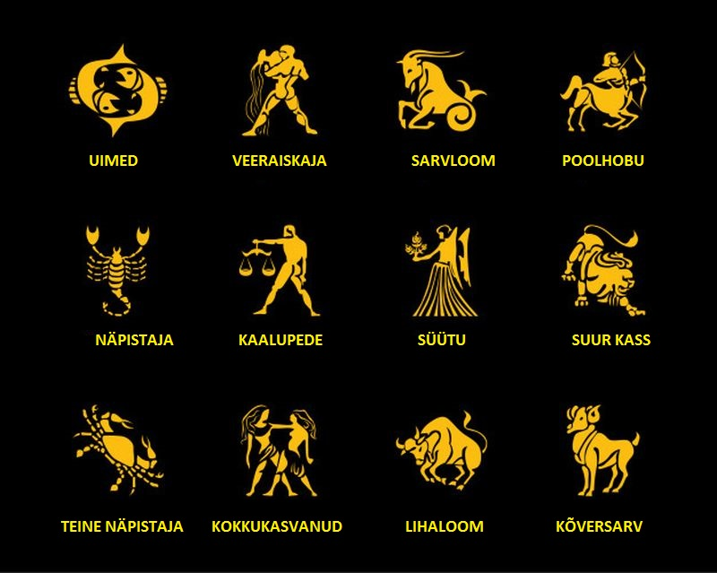 Nädala täpseim (tervise)horoskoop, 2. – 8.detsember